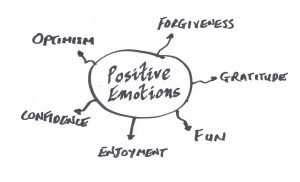 Engaging positive emotions