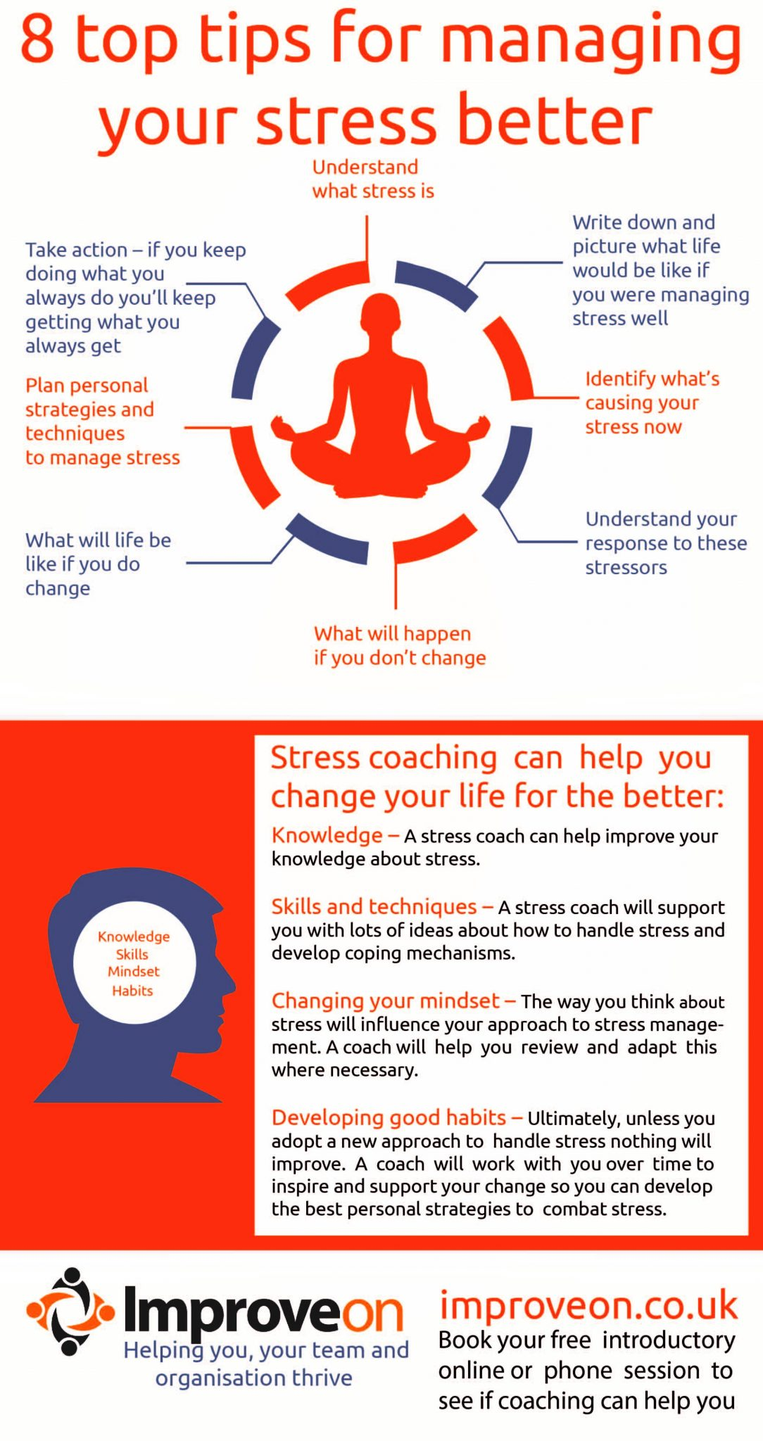 effective stress management can lead to a better life There are some really easy ways to beat stress computer time, can lead to more stress seriously can help everyone live a better and easier life.